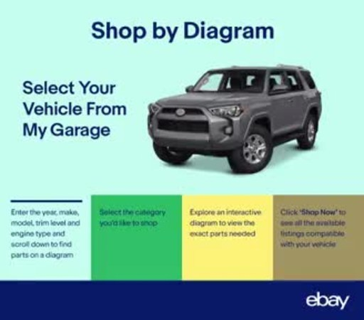 "eBay's proprietary ""Shop by Diagram"" technology combs through millions of listed parts that match the visual diagram for each vehicle, and eBay's fitment technology guarantees compatibility with the year, make and model of the vehicle selected by the shopper."