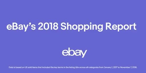 eBay's 2018 Shopping Report takes an in-depth look at the launches, anniversaries and collaborations that rose to the top this year, driving spikes in eBay searches and sales, and encouraging shoppers to open up their wallets.