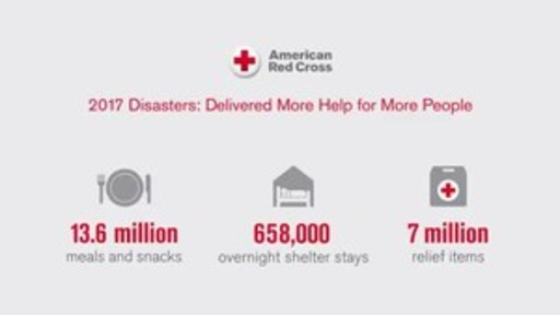 In 2017, the Red Cross delivered more help to more people. Hear the stories of those who received Red Cross services over the past year.