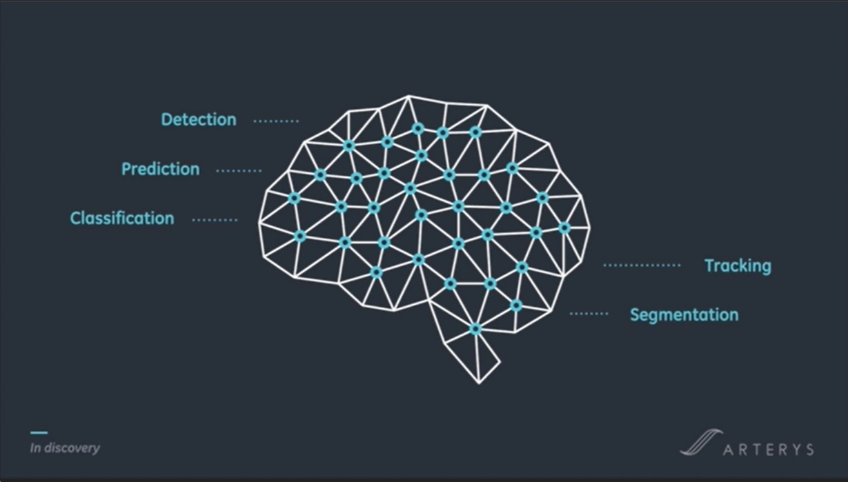 Arterys Receives FDA Clearance For The First Zero-Footprint Medical Imaging Analytics Cloud Software With Deep Learning For Cardiac MRI