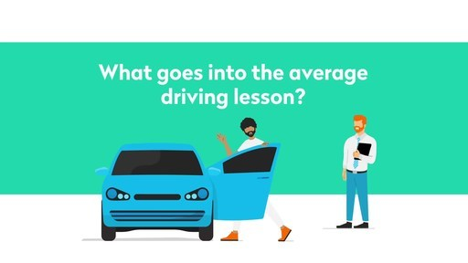Rite of Passage, Learning to Drive Study Video by TrueCar, Inc.