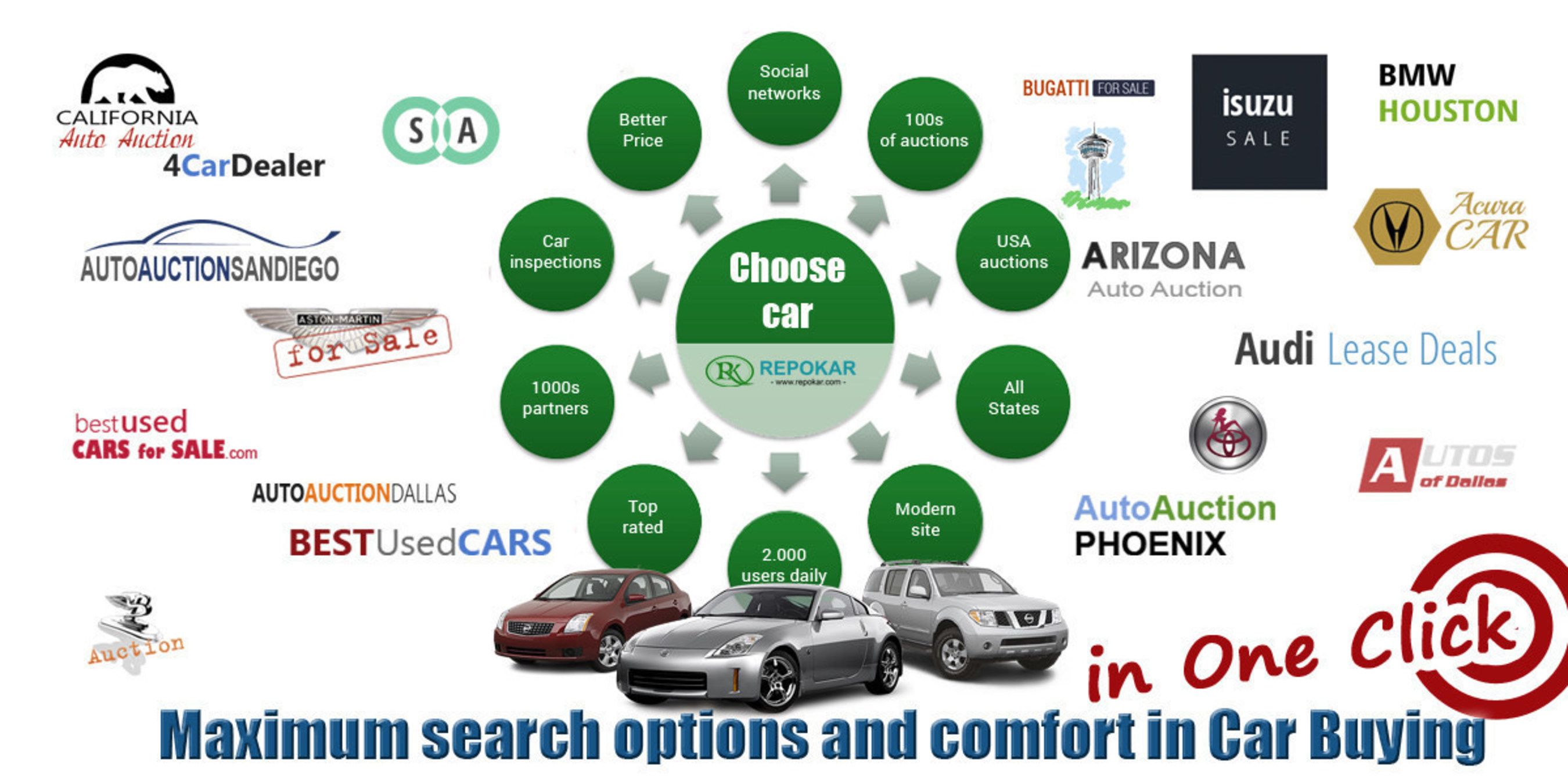 Repokar, Auto Auction, Sales, Automotive, Car, Buyer, Seller, Auction, Old, New, Previously Owned, Finance, Purchase