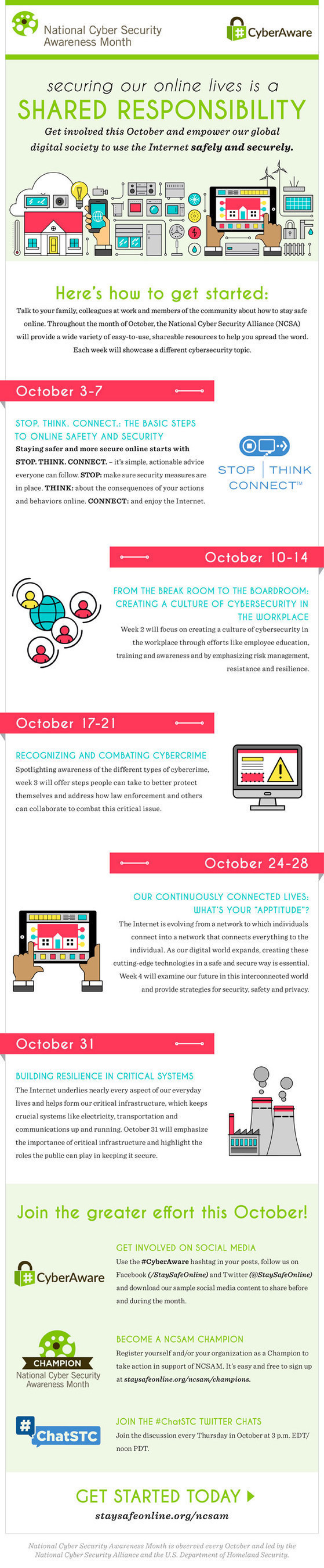 National Cyber Security Awareness Month Is Only A Month Away!