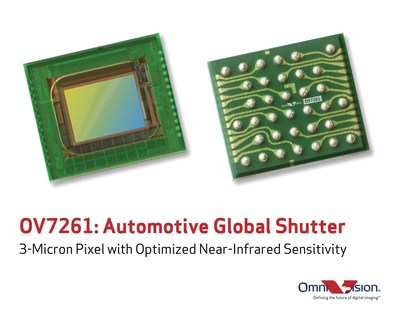 OmniVision's new OV7261 delivers high near-infrared sensitivity and cost-effective imaging to enable driver monitoring systems.