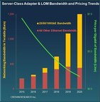 CREHAN Server-Class Adapter & LOM Bandwidth and Pricing Trends