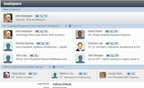 Find, enrich and rank leads based on people's presence in social networks and the web.  (PRNewsFoto/Leadspace)