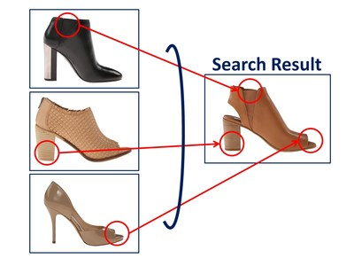 Artificial Intelligence with Visual Search Terms