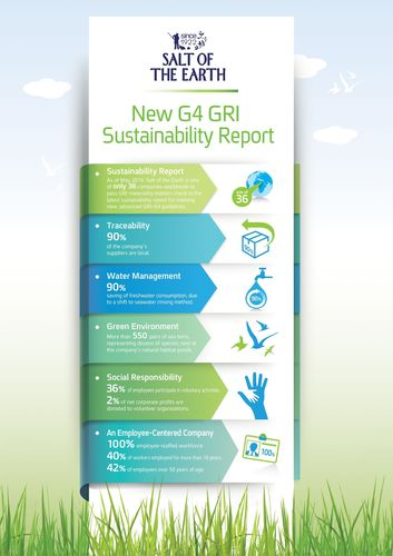 Salt of the Earth Reveals New GRI Sustainability Report (PRNewsFoto/Salt of the Earth Ltd)