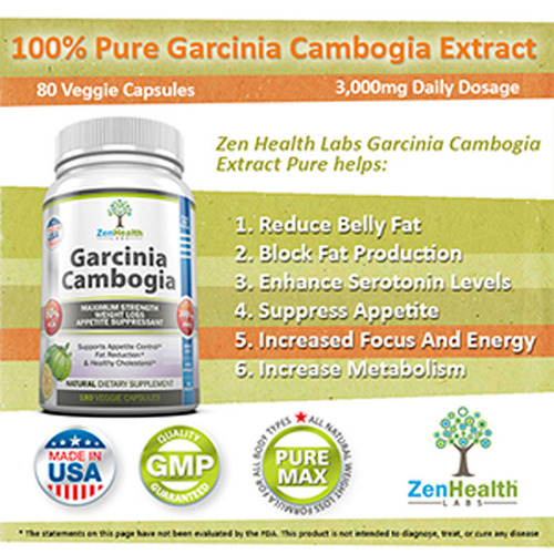 Pure Garcinia Cambogia Extract is Now Available from Zen Health Labs on Amazon.com