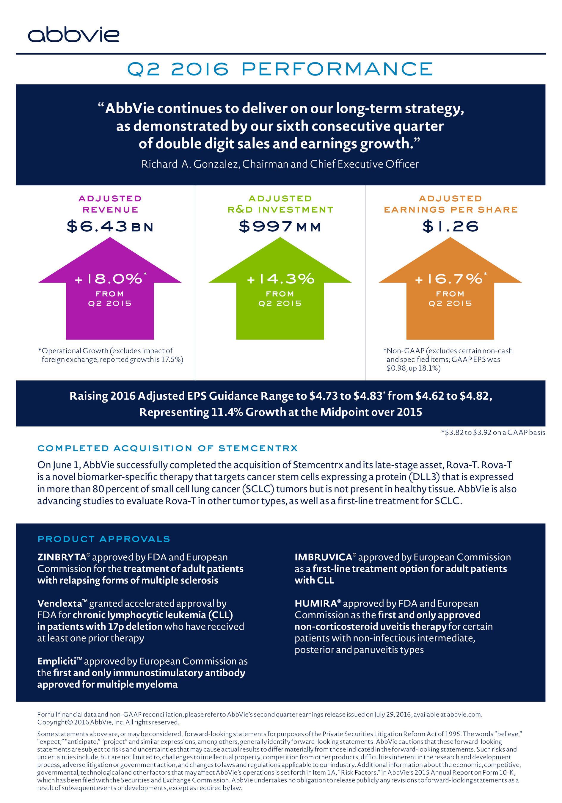 Second Quarter 2016 AbbVie Financial Results Infographic (PRNewsFoto/AbbVie)