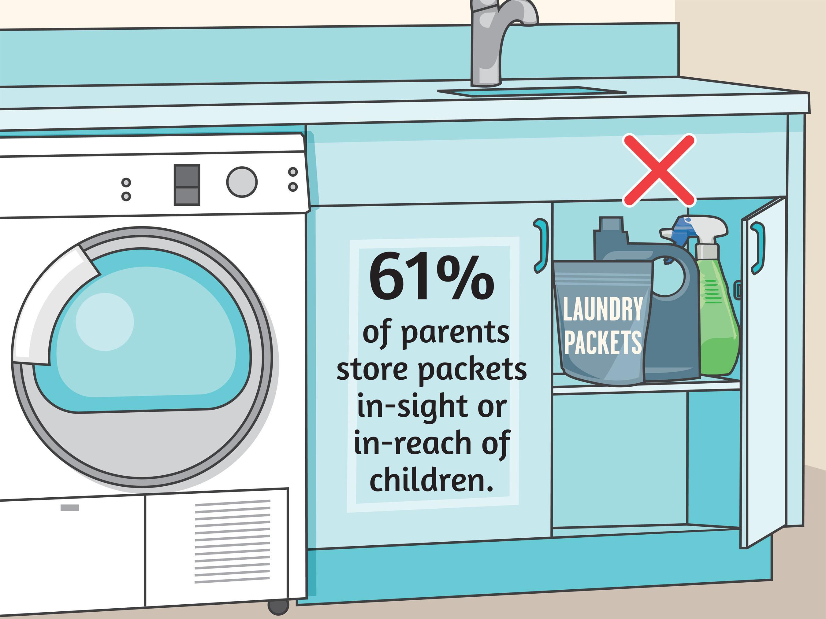 ACI Laundry Safety Campaign Thumbnail