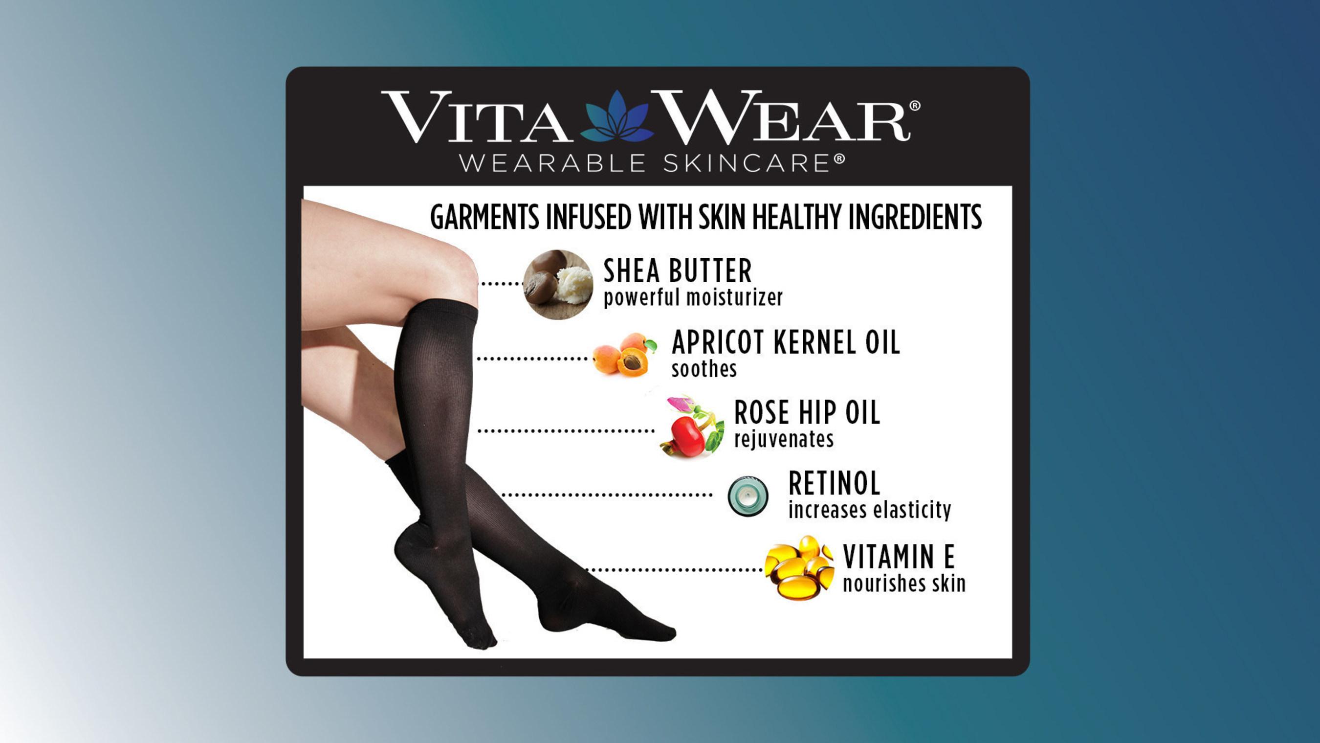 Vitawear medical grade patented wearable skin care