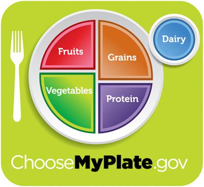 The new MyPlate icon.  (PRNewsFoto/United States Potato Board)