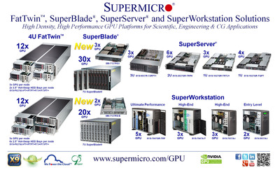 Supermicro(R) GPU FatTwin, Server, Blade & Workstation Solutions @ GTC Japan 2013.  (PRNewsFoto/Super Micro Computer, Inc.)