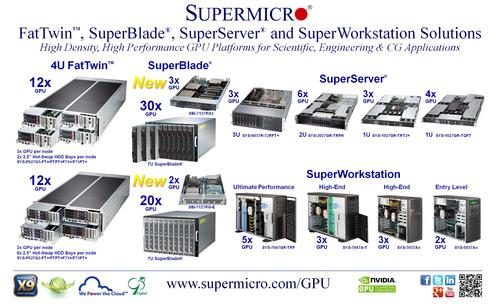 Supermicro® leader del settore con la gamma più vasta di server GPU e soluzioni workstation in