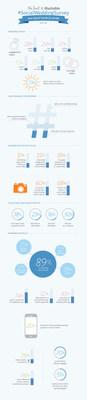 The Knot & Mashable #SocialWeddingSurvey Infographic (PRNewsFoto/TheKnot.com)