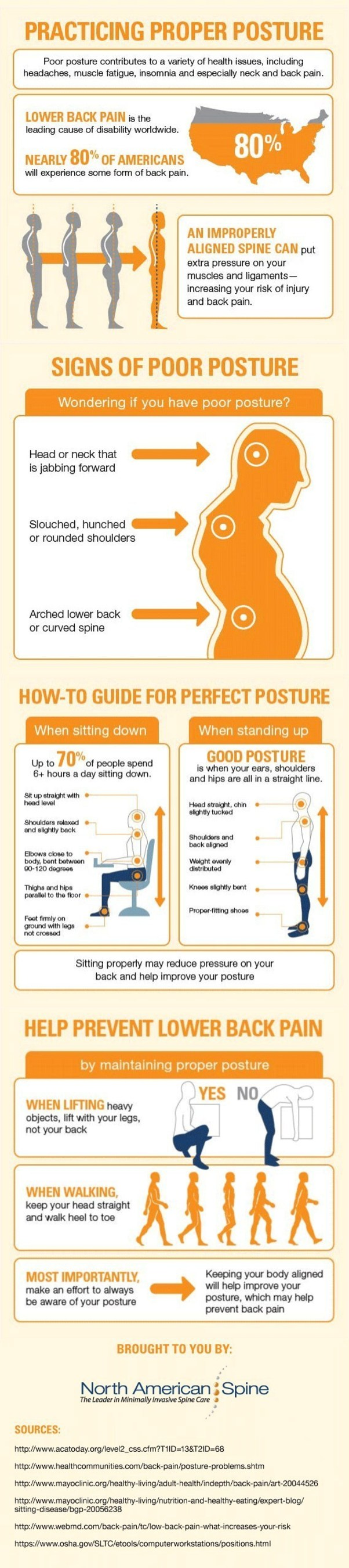 North American Spine™ Releases Practicing Proper Posture Infographic