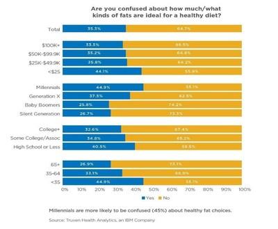 Truven_Health_Analytics_Infographic_2