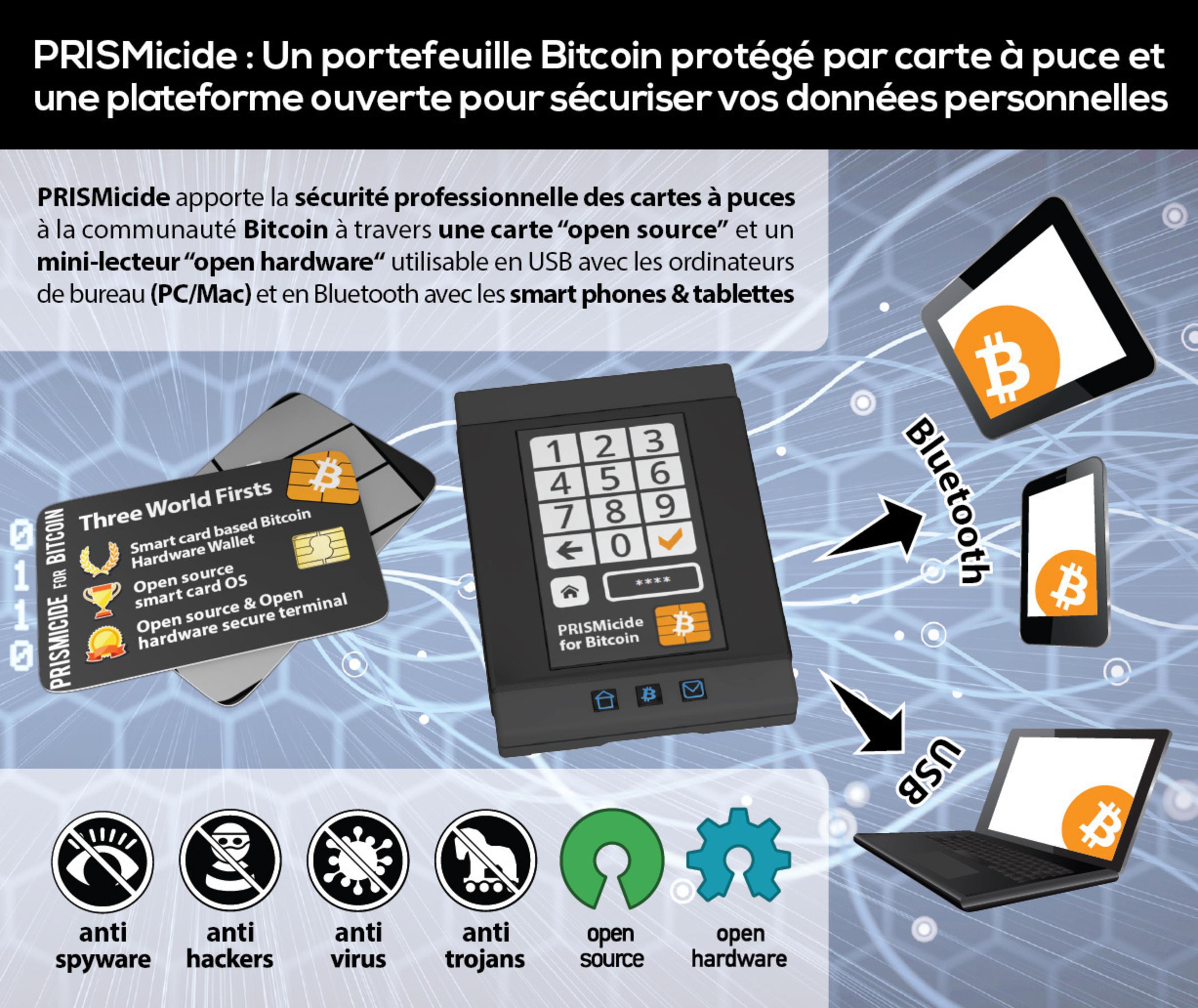 PRISMicide: Un portefeuille Bitcoin protege par carte a puce et une plateforme ouverte pour securiser vos ...