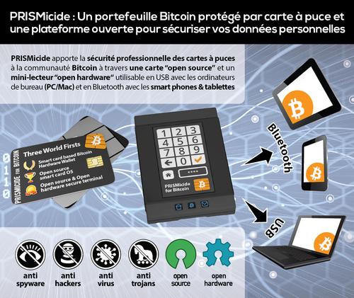 PRISMicide: Un portefeuille Bitcoin protege par carte a puce et une plateforme ouverte pour securiser vos données personnelles (PRNewsFoto/PRISMicide)