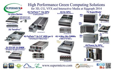 Supermicro(R) High Performance Green Computing Solutions at Siggraph 2014