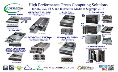 Supermicro(R) High Performance Green Computing Solutions at Siggraph 2014 (PRNewsFoto/Super Micro Computer, ...