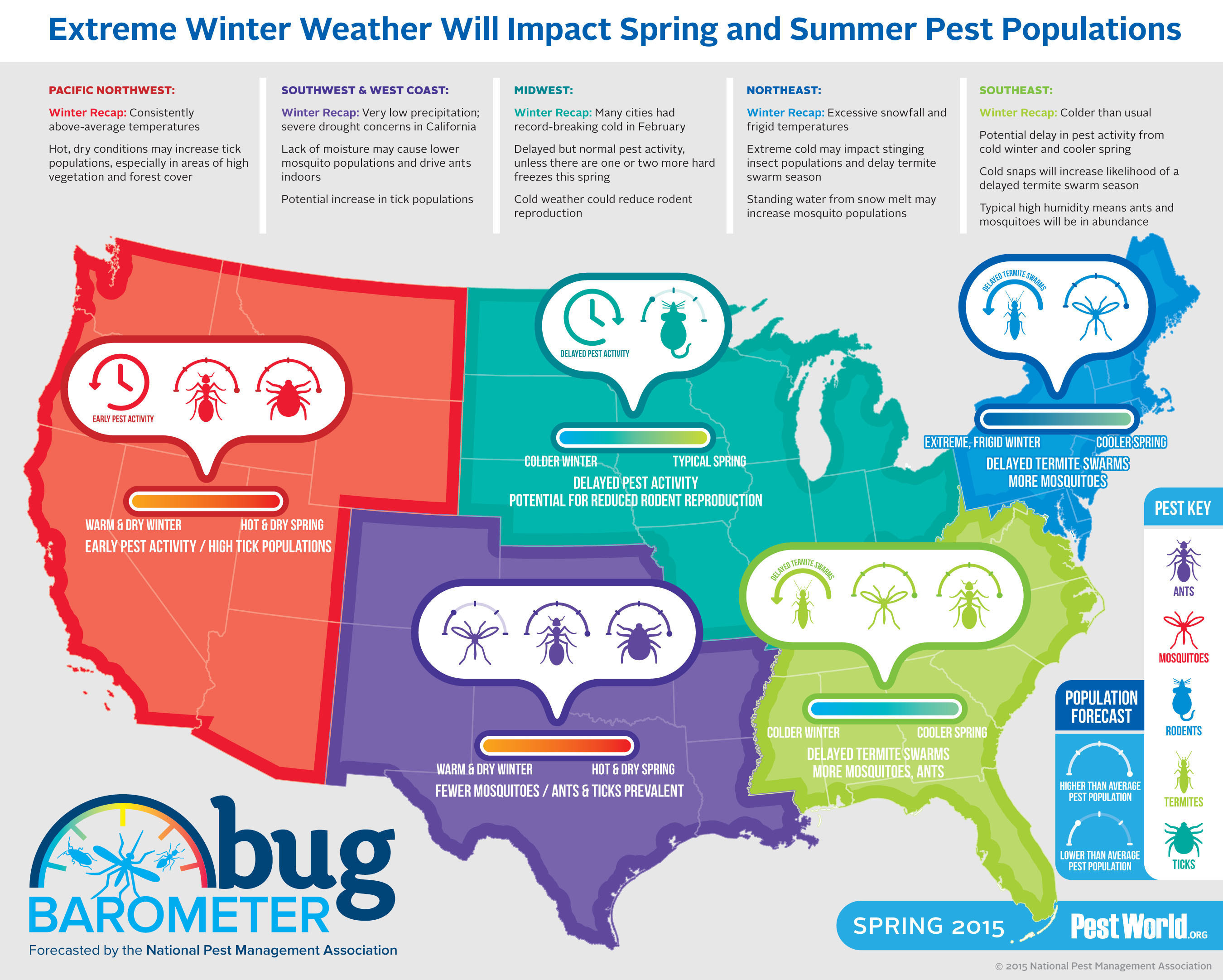 Extreme Winter Weather Will Impact Spring and Summer Pest Populations