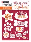 The 2015 Beneful(R) National Dog Week survey reveals the top activities that dog owners believe make their dogs happiest.