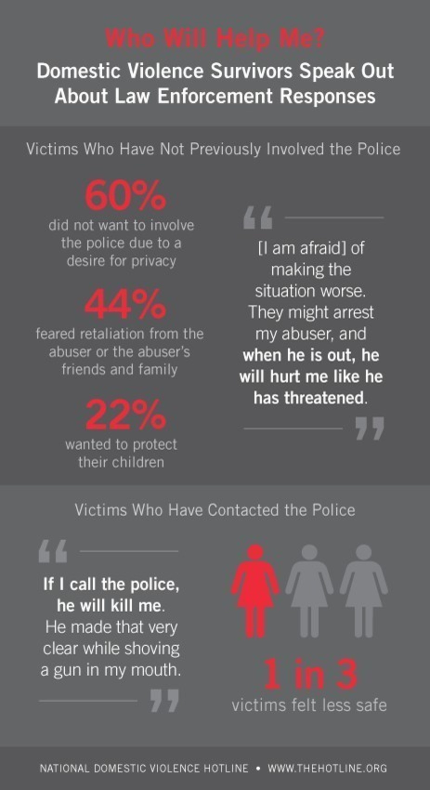crime essay victim The aim of this essay is to consider how gender affects the way the law and  society  mawby, r, bystander responses to the victims of crime: is the good.