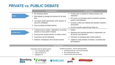 Experts Discuss the Good and Bad of Going Public: Blomberg BNA & Vintage Educational Webinar. View a brief video snippet here: http://wp.me/p2cZjk-2Ns