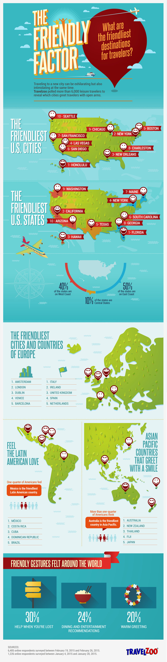 The Friendly Factor: Travelzoo Poll Reveals the Friendliest Destinations for Travelers