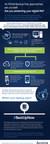 Acronis World Backup Day Infographic