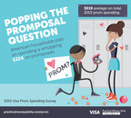 "Cost of High School ""Promposals"" Hits $324"