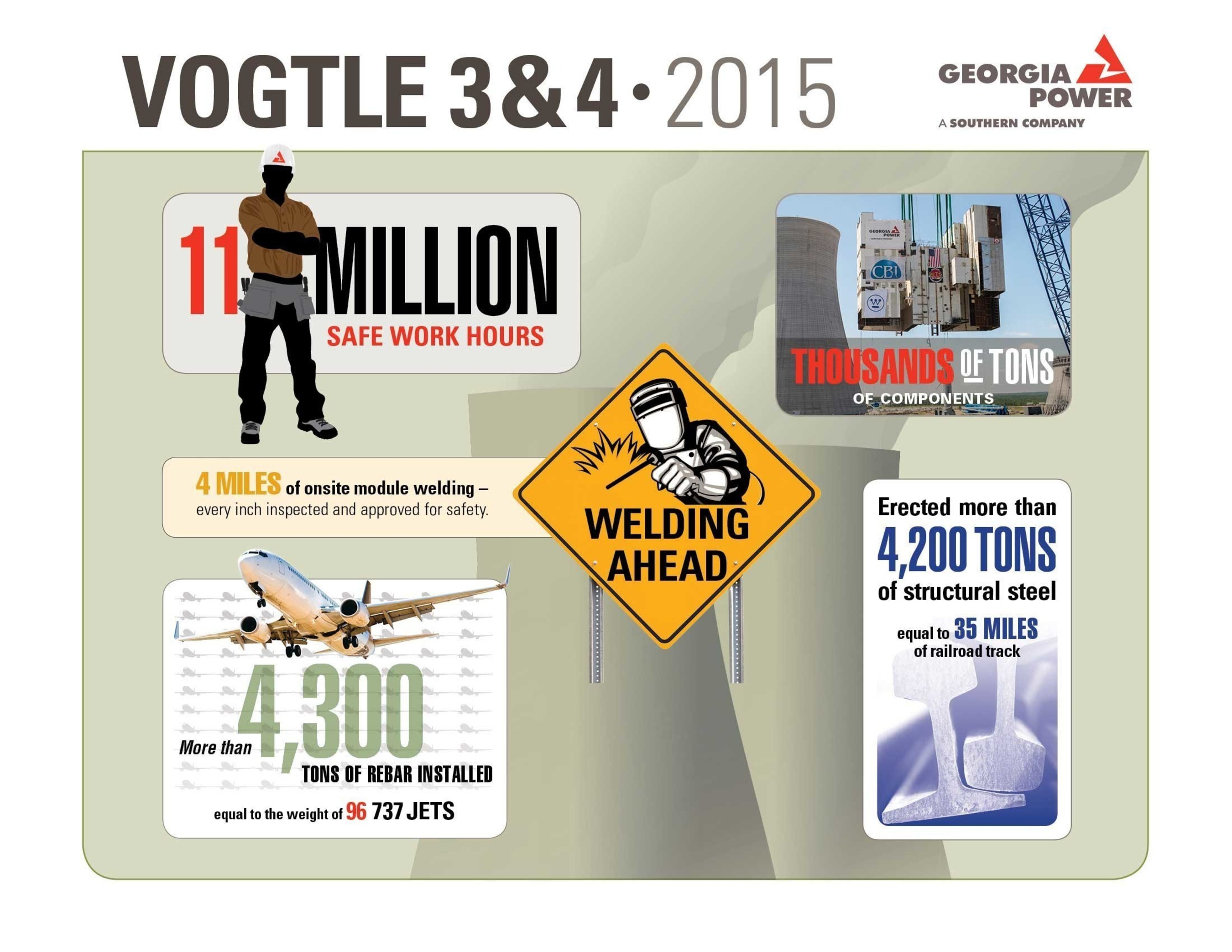 The 14th Vogtle Construction Monitoring (VCM) Report concludes a year of progress at the Vogtle nuclear ...