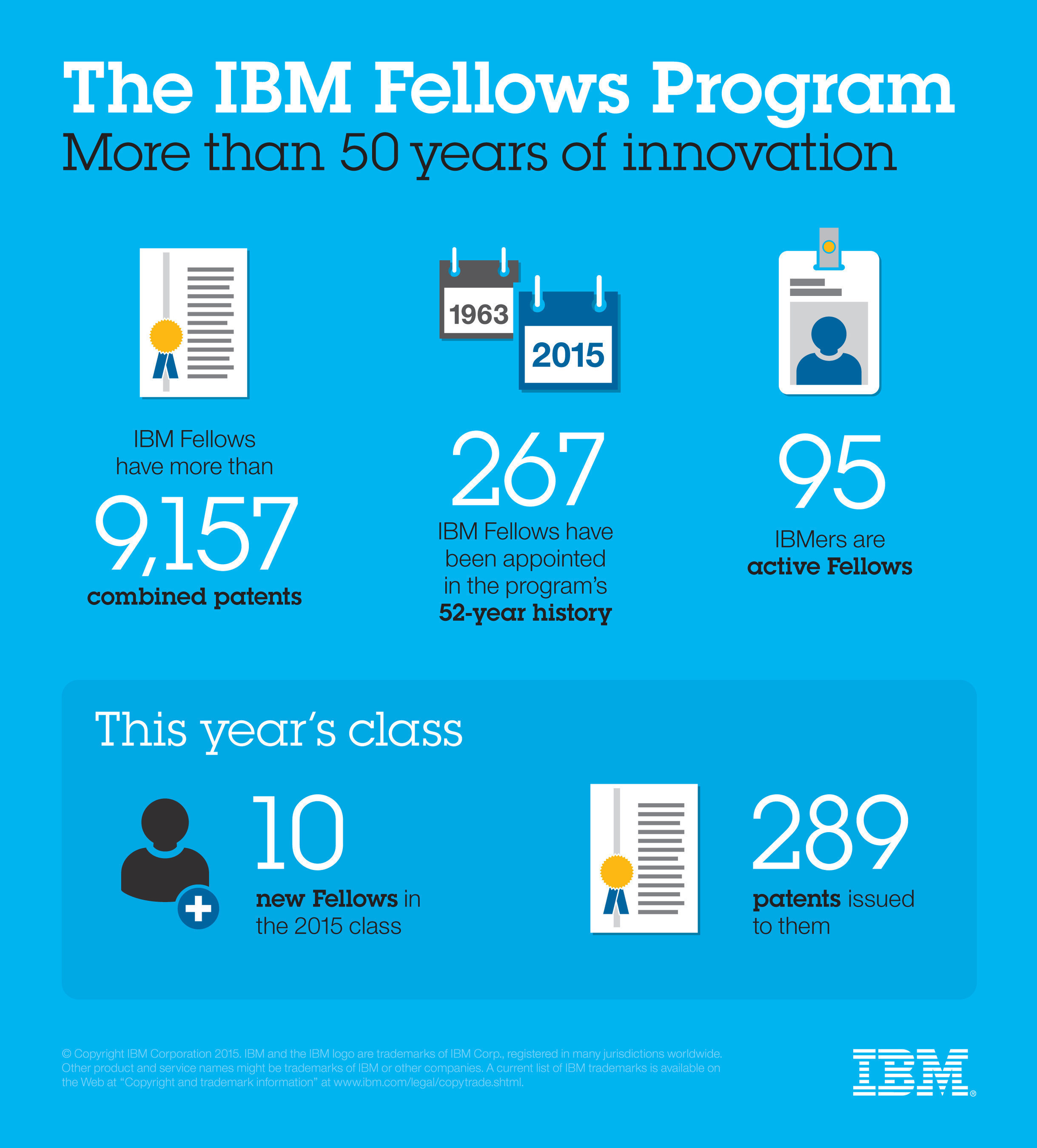 Meet the class of 2015, and their place in IBM history.