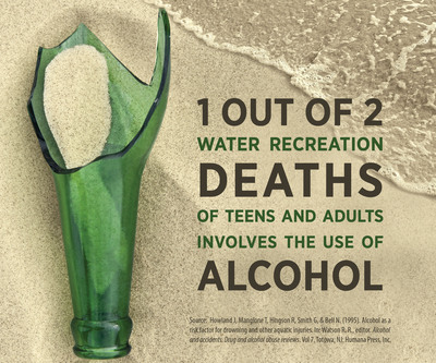 Risky Drinking Can Put a Chill on Your Summer Fun. Visit www.RethinkingDrinking.niaaa.nih.gov.  (PRNewsFoto/National Institute on Alcohol Abuse and Alcoholism, National Institutes of Health)