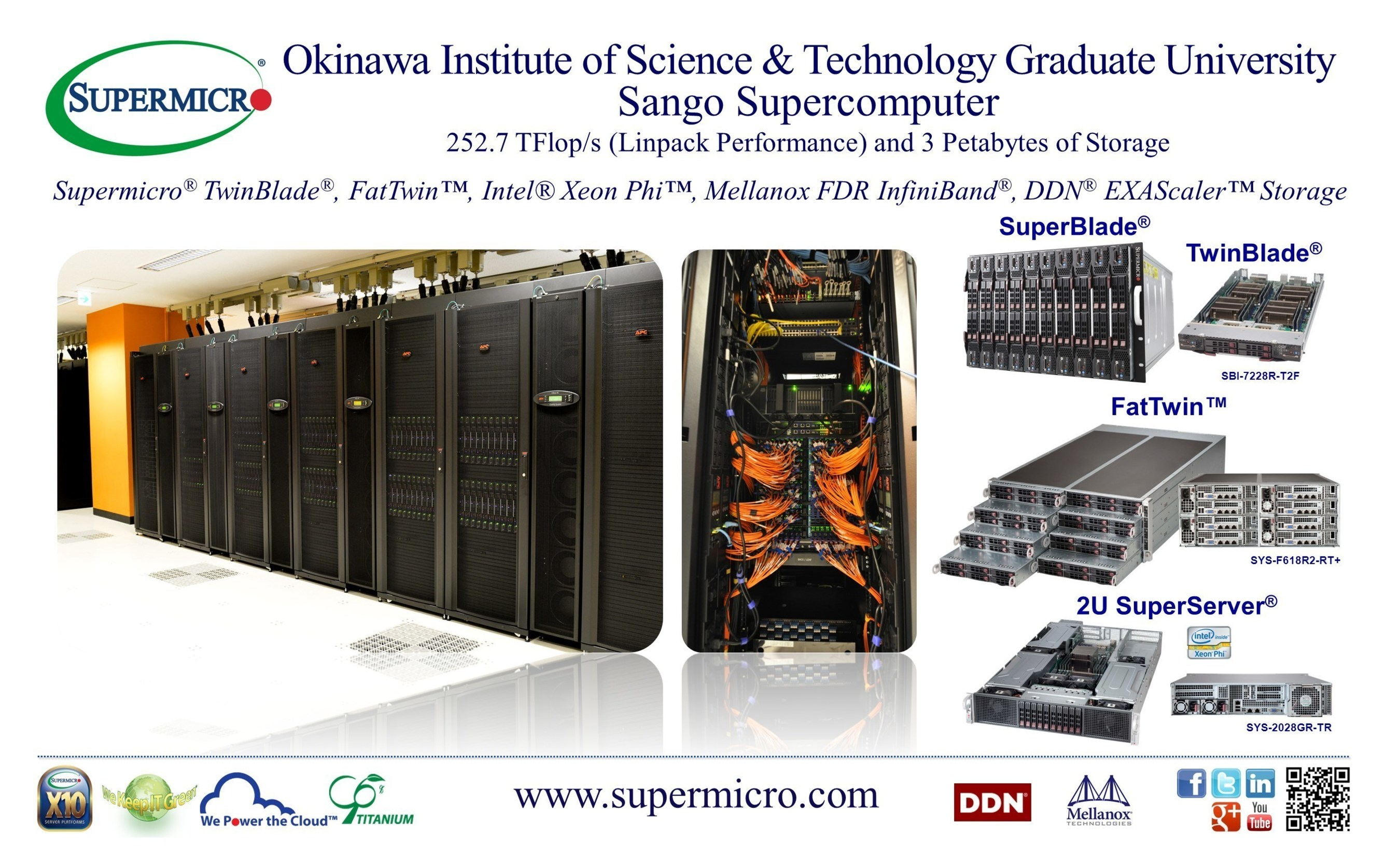 Okinawa Institute of Science & Technology Graduate University Sango Supercomputer