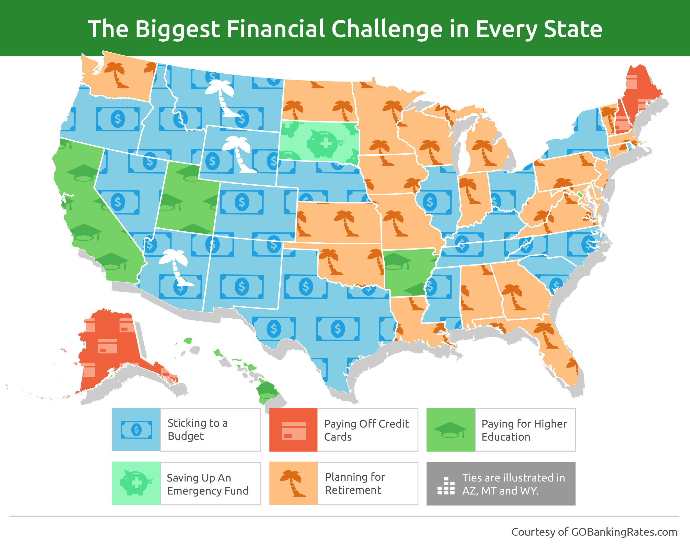 GOBankingRates' Map Showcases Biggest Financial Challenge in Each State