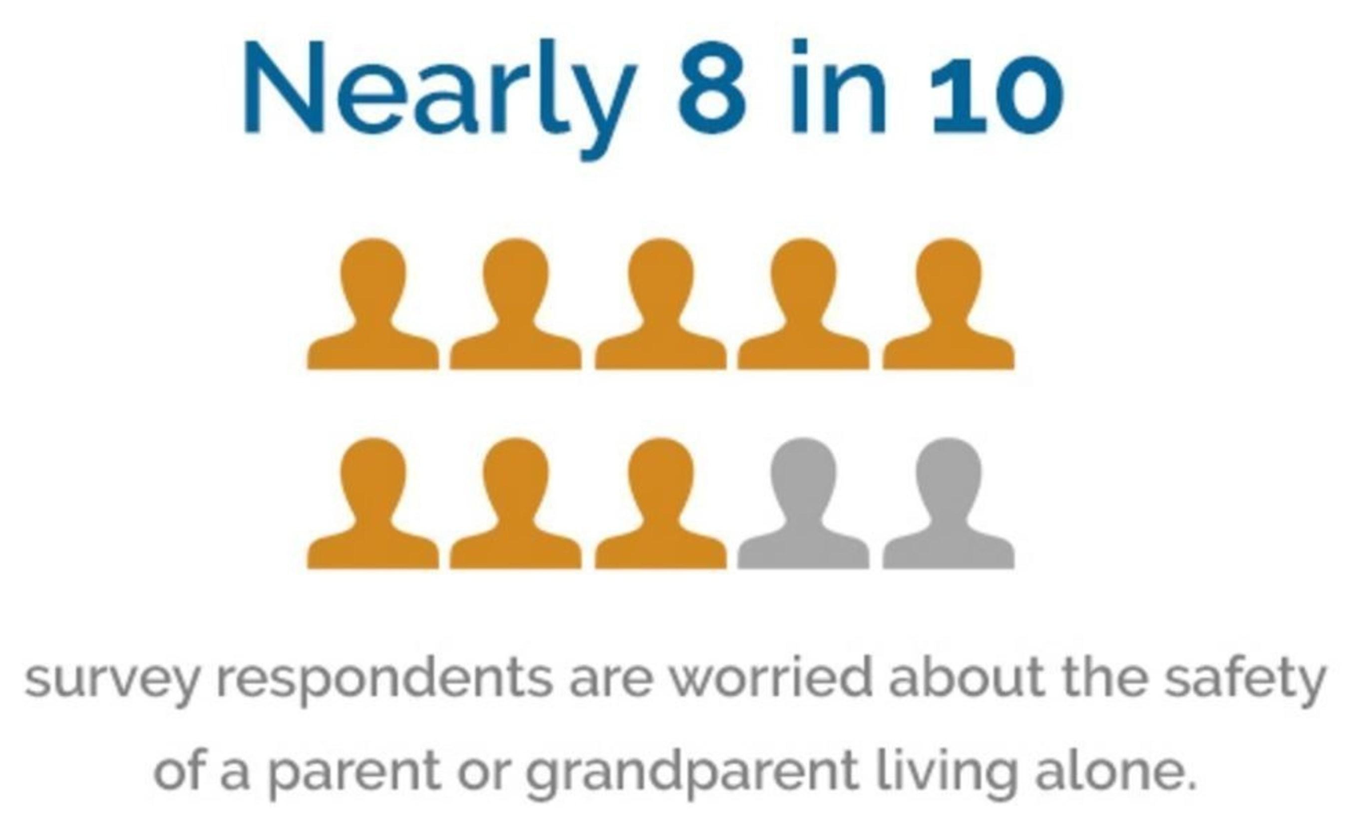 Millions of Senior Citizens Ill-Prepared to Live Alone