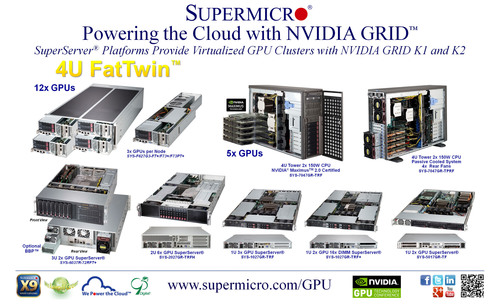 Supermicro(R) Powers the Cloud with NVIDIA GRID(tm) at GTC 2013.  (PRNewsFoto/Super Micro Computer, Inc.)