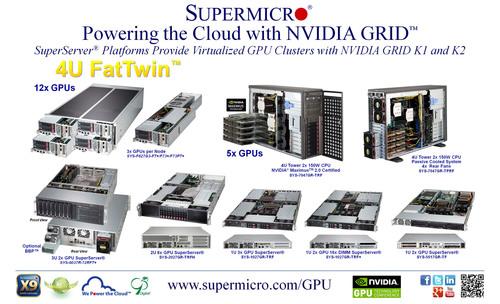 Supermicro® potenzia il Cloud Computing con NVIDIA GRID™