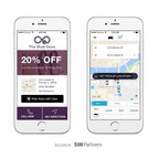 SIM Partners has integrated the Uber API with its award-winning Velocity platform.