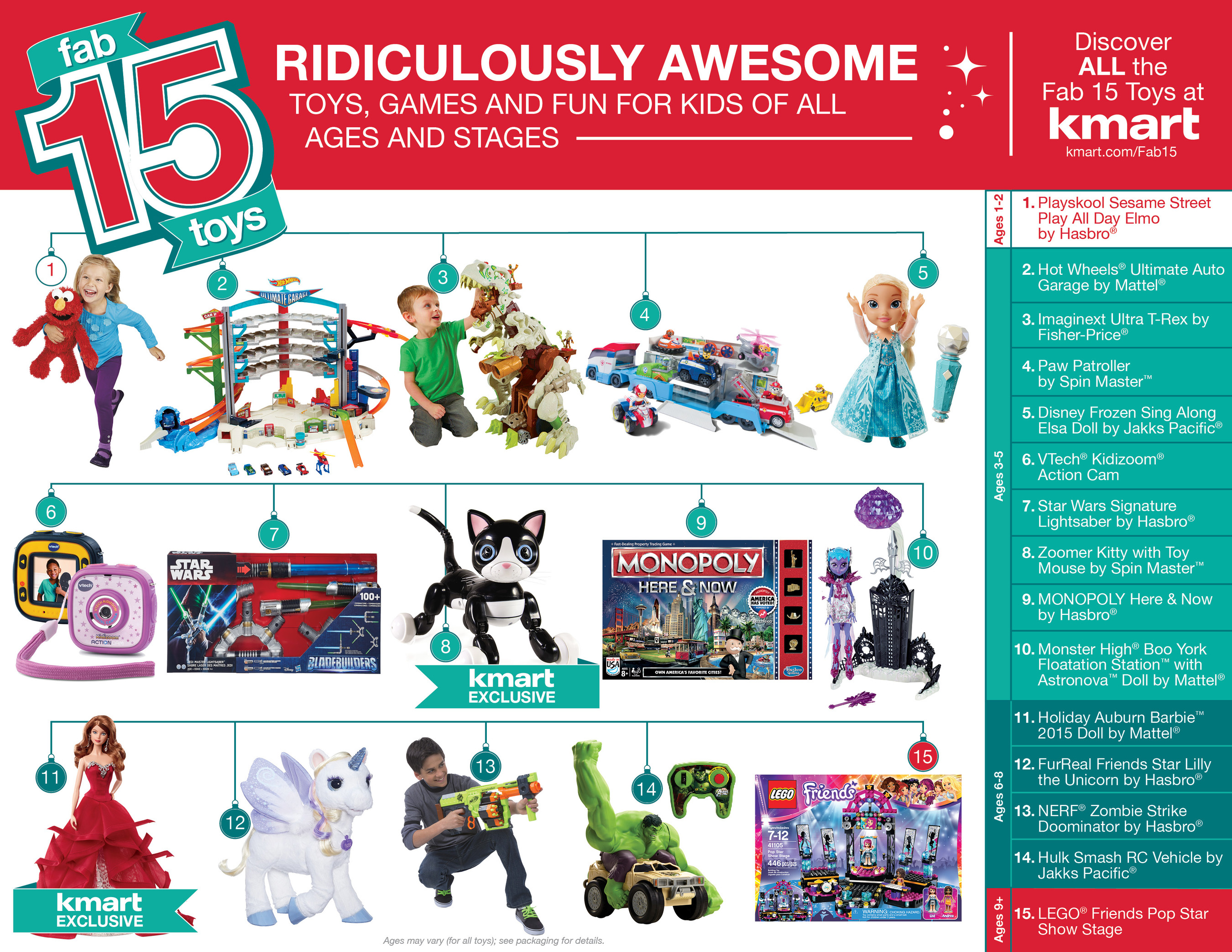 Kmart® Reveals Fab 15 Toys List, Creates First-Ever Kid Toy Advisory ...