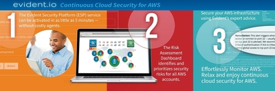 Evident.io Delivers Continuous Cloud Security for Amazon Web Services