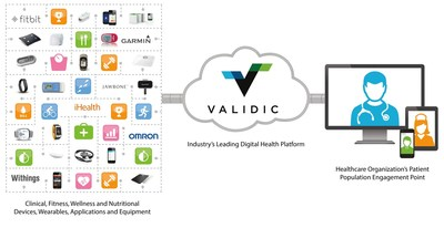 "Validic is the healthcare industry's premier technology platform for convenient, easy data access to mobile health and clinical devices, wearables, and applications. More and more companies - including hospitals, payers, pharma, and wellness companies - are choosing Validic to help them accelerate their mobile health strategies. Validic recently received a healthcare award from Gartner, and was voted ""Best Value in Healthcare Information Interoperability"" by Frost & Sullivan."