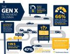 The Gen X Retirement Dilemma