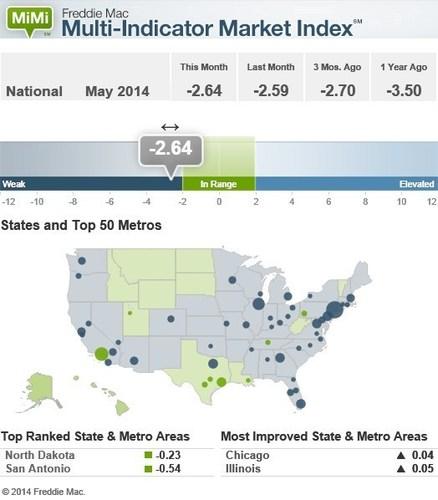 Housing Markets Slog Forward (PRNewsFoto/Freddie Mac)