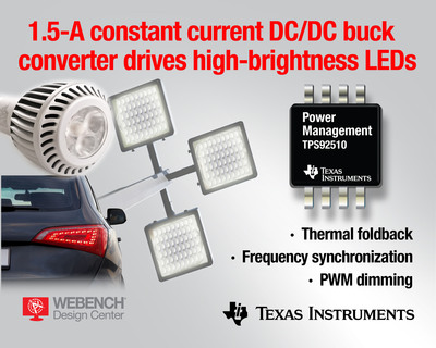 TI's DC/DC buck converter with integrated MOSFET drives up to 17 high-brightness LEDs in automotive, industrial and general illumination applications.  (PRNewsFoto/Texas Instruments Incorporated)