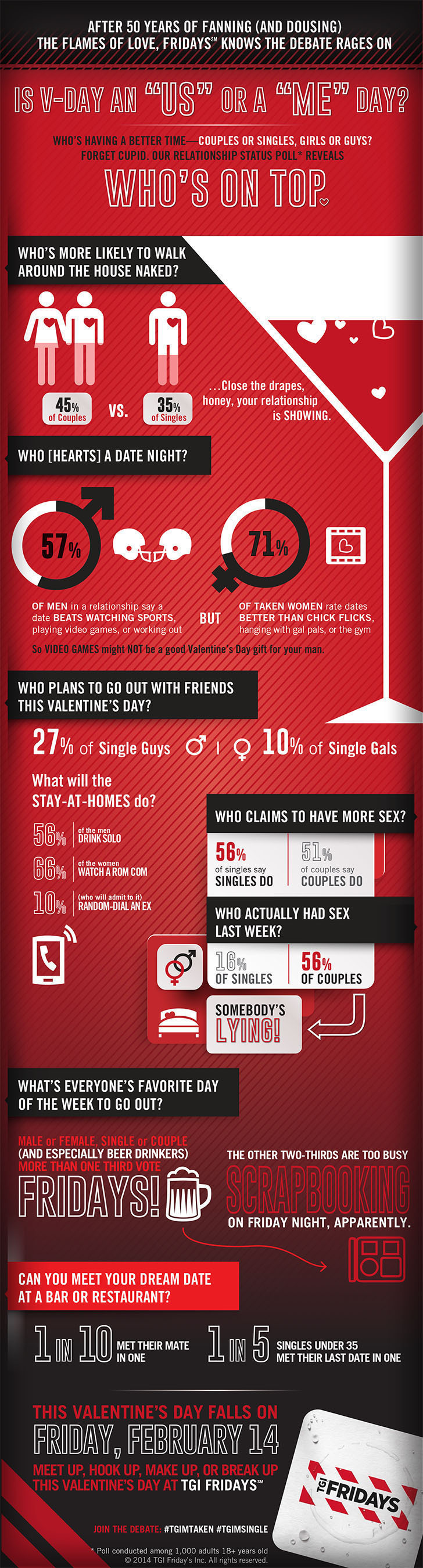 TGI Fridays(TM) Uncovers Truths about the Couples vs. Singles Debate, Gets to the Bottom of Who's Having ...