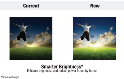 Texas Instruments Makes Mobile Device Projection Even Brighter With The Announcement of DLP(R) IntelliBright(TM) - Advantages Include Smarter Brightness.  (PRNewsFoto/Texas Instruments DLP)